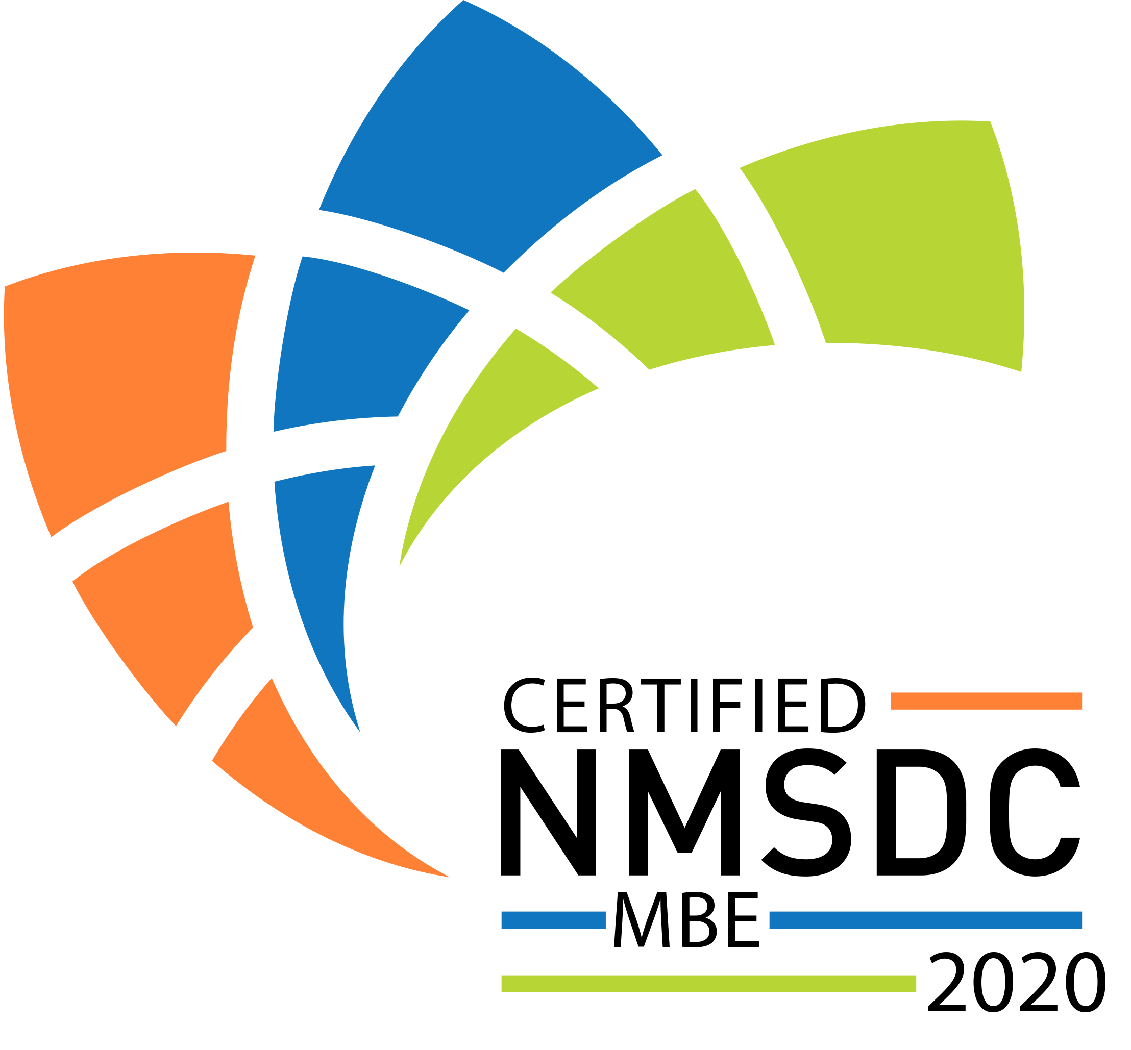 SmartRoom NMSDC